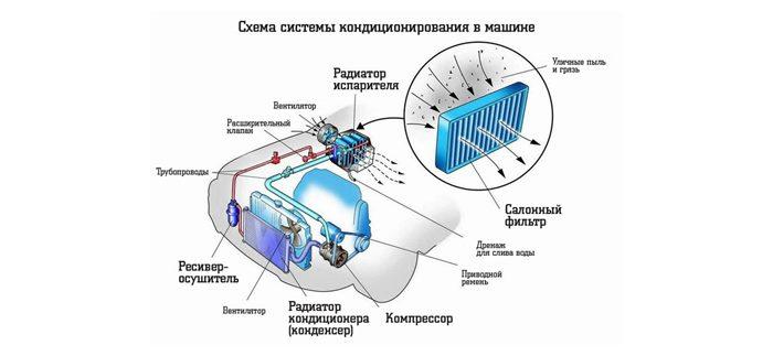 Элементы системы охлаждения