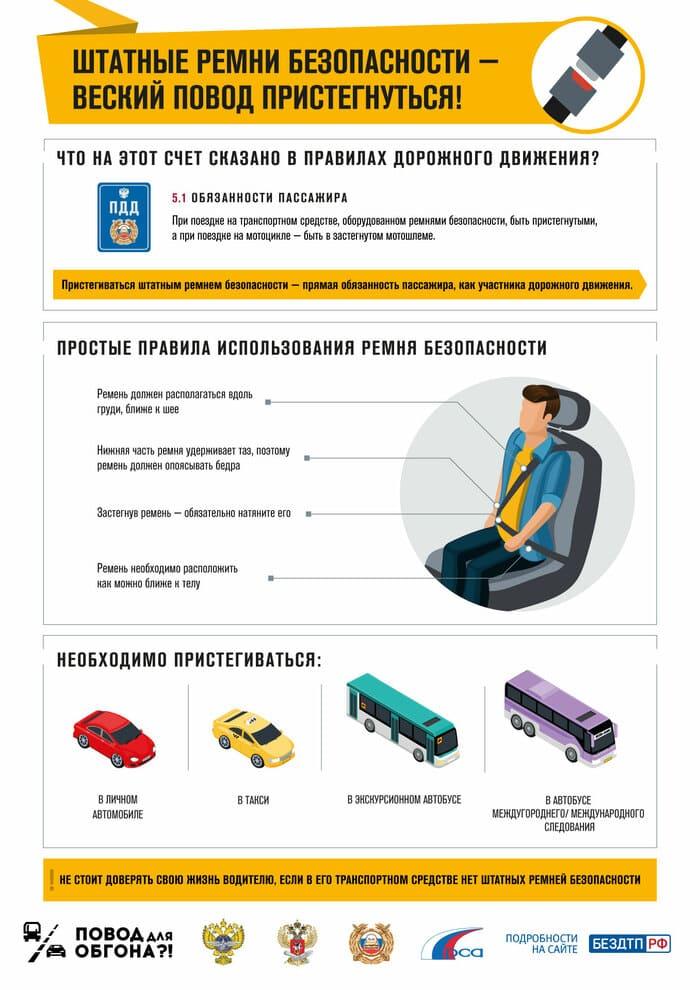 Технические требования к ремням безопасности