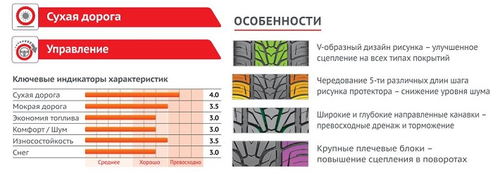 Авторезина Roadstone Roadian HP